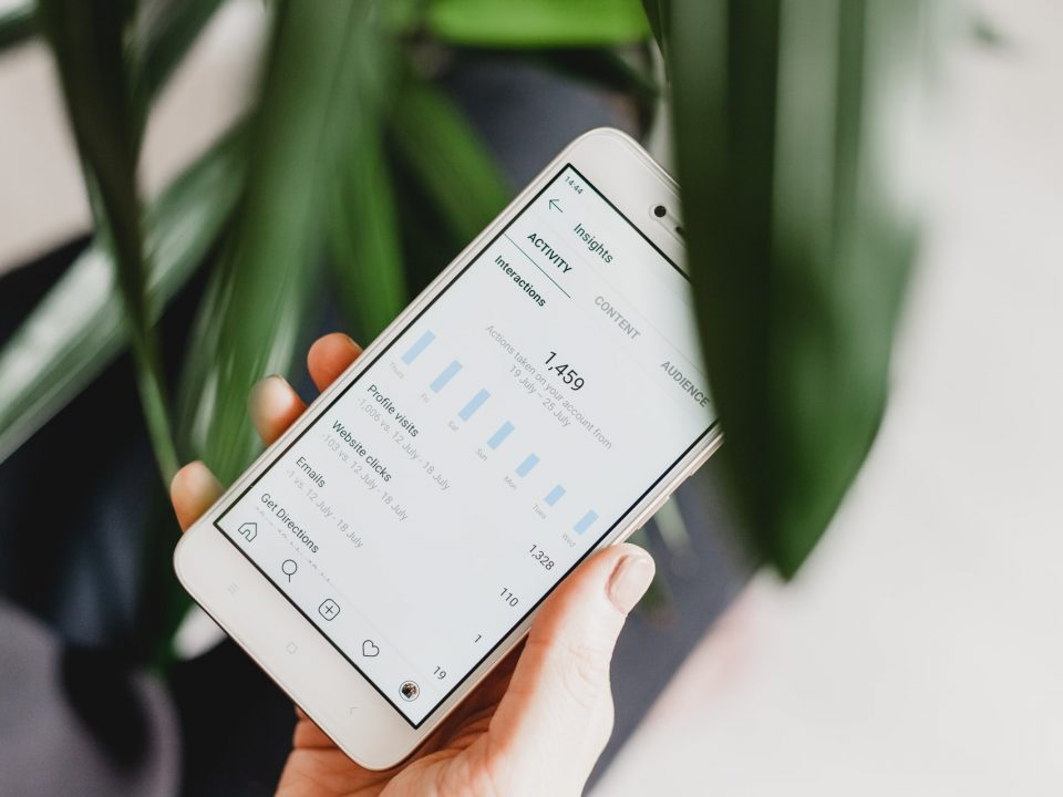 Instagram marketing performance metrics